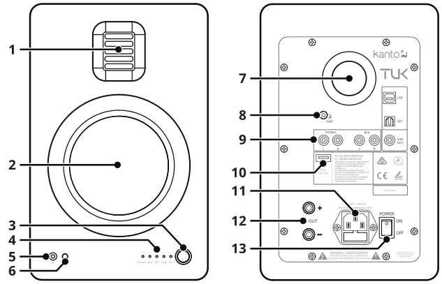 Front and back line drawing of TUK powered speakers with arrows pointing to various working parts